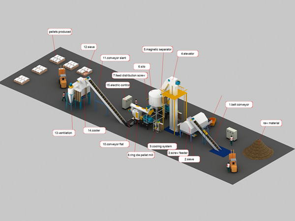 straw_pellet_production_plant