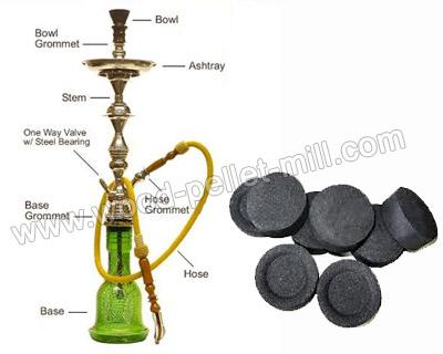 Charcoal Making Machines for BBQ Briquettes/Shisha Charcoal