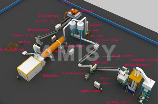 Stalk_Pellet_Production_Line