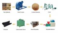 Wood-Briquette-Machine