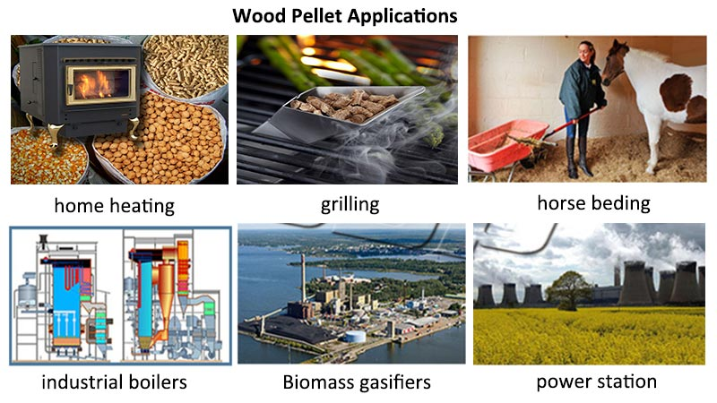 wood pellet application