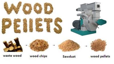 wood ring die pellet mill